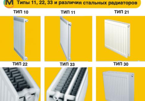 Виды радиаторов отопления и особенности установки.